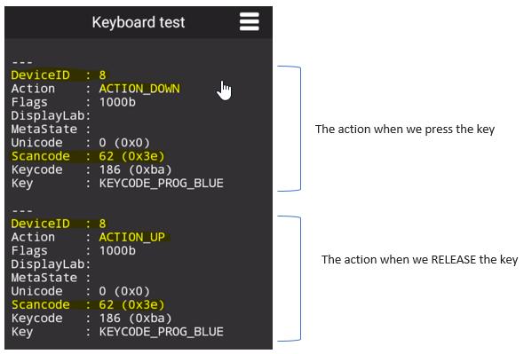 Controlling hardware keyboards (charMaps file) | TellNext